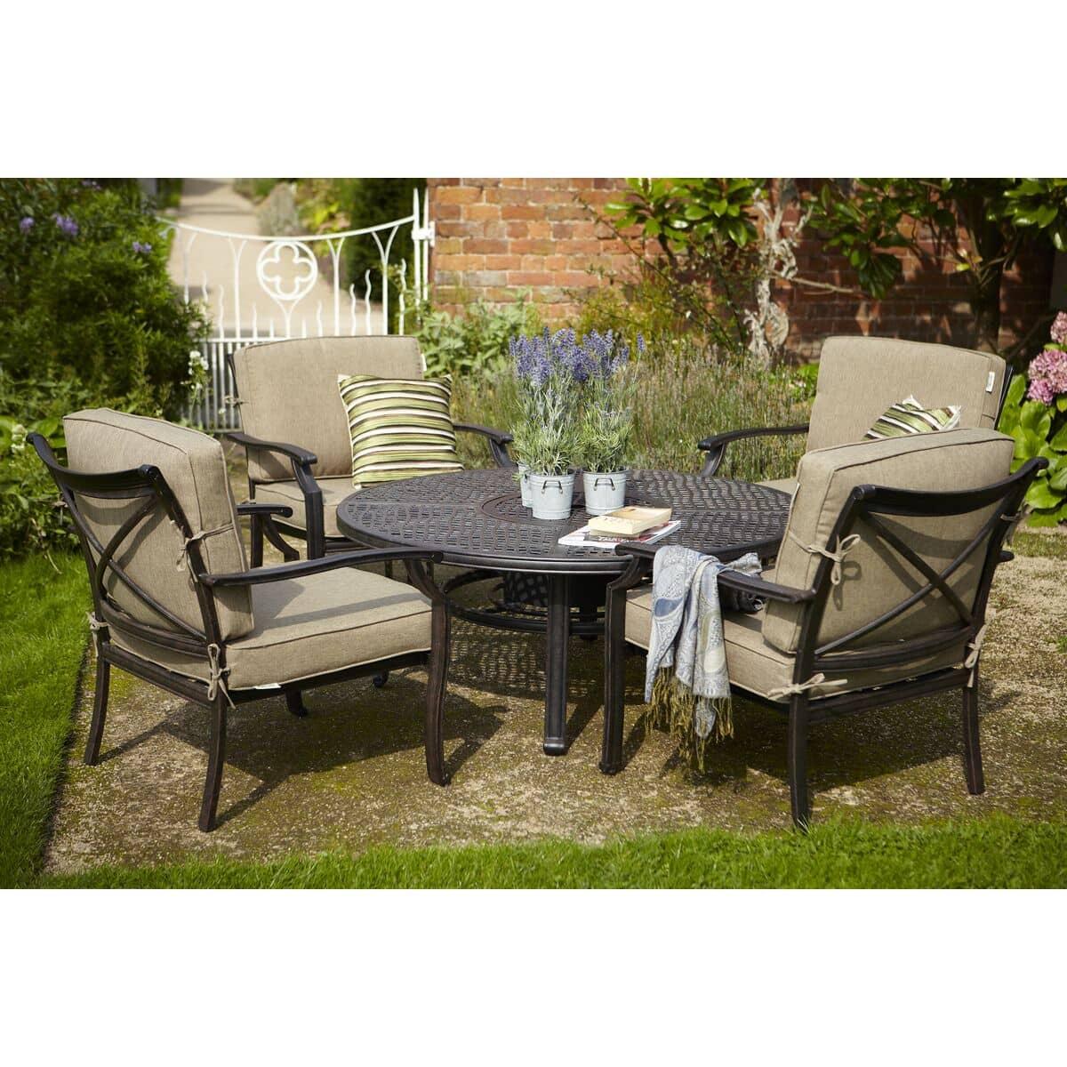 Jamie oliver fire pit set jofireset garden furniture for Furniture world